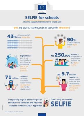 Uusi työkalu digitaalisen opetuksen ja oppimisen tukemiseen kouluissa