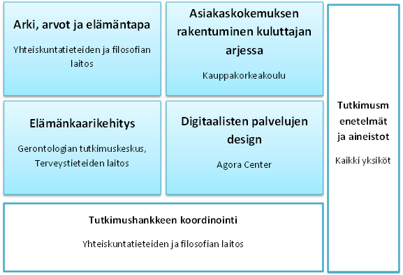 copy_of_wp_suomi.png