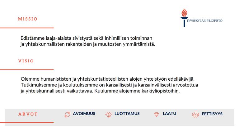 Jyväskylän Yliopisto Osoite