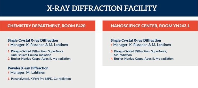 matlu_xray_diffraction_uusi.jpg