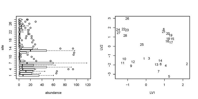 Generalized_linear_latent.jpg