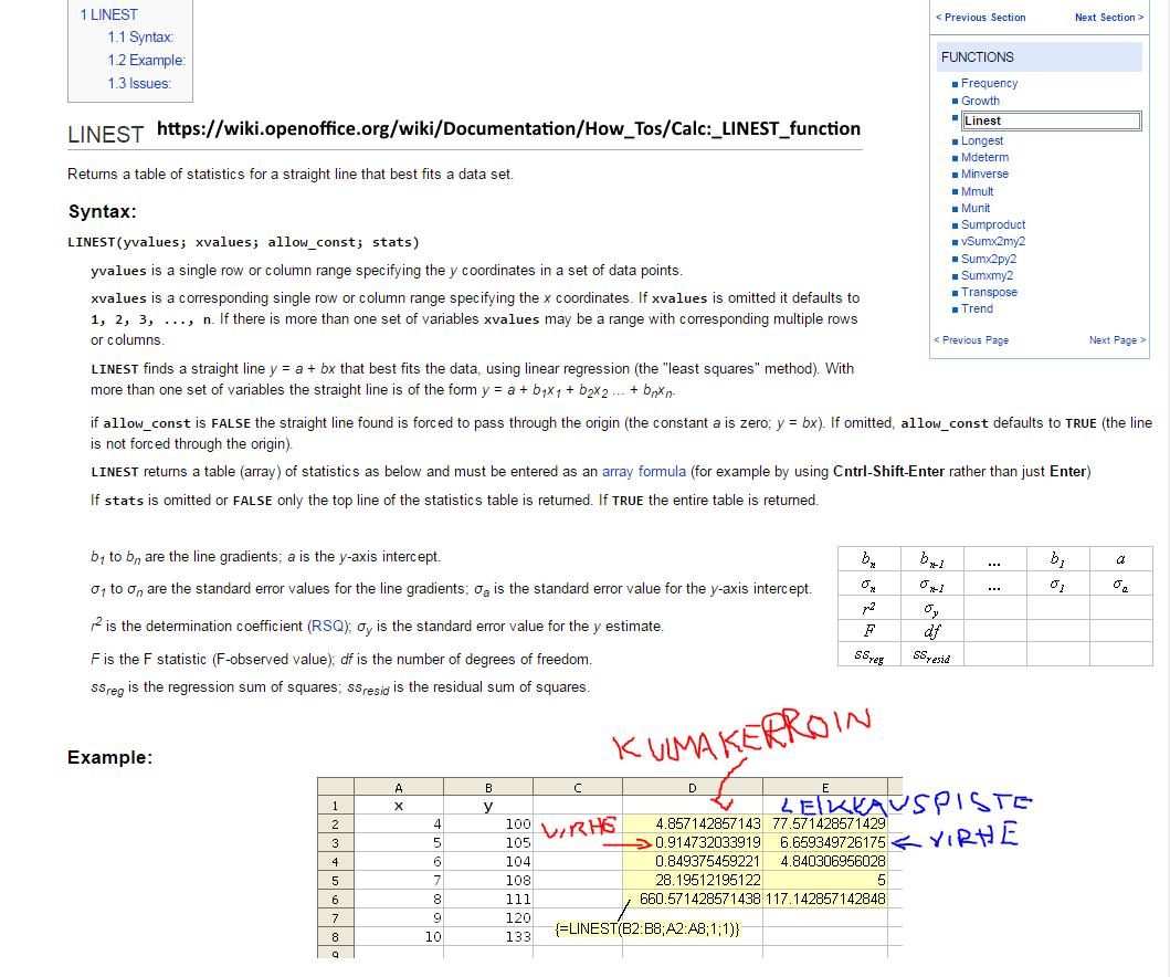 Keskiarvon Keskivirhe Excel