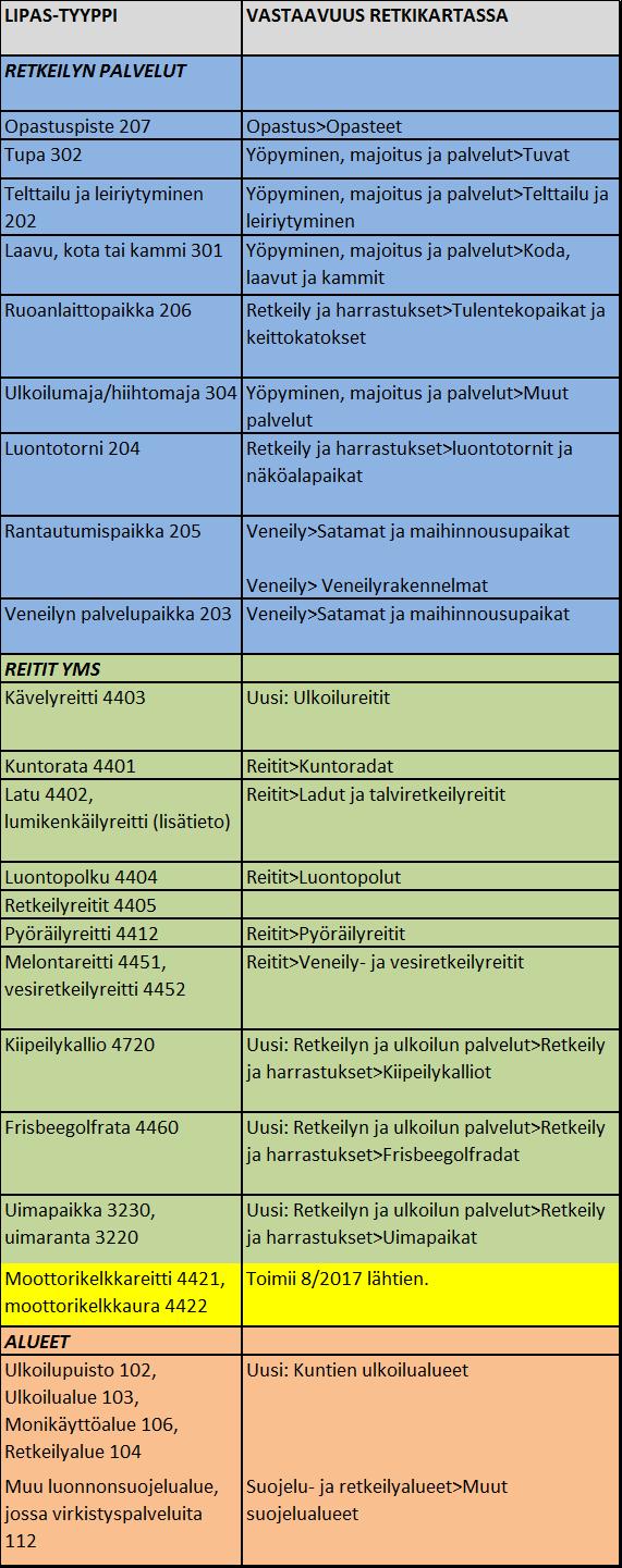 retkikartta_tyypit.png